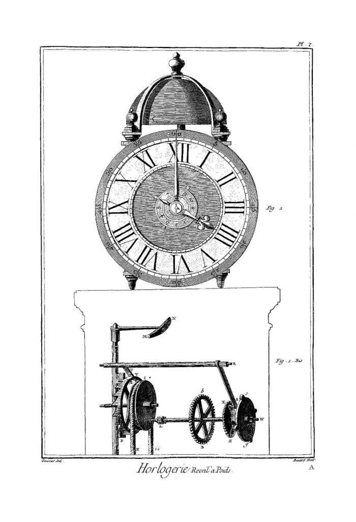 Encyclopédie Diderot et D'alembert - Planche horlogerie